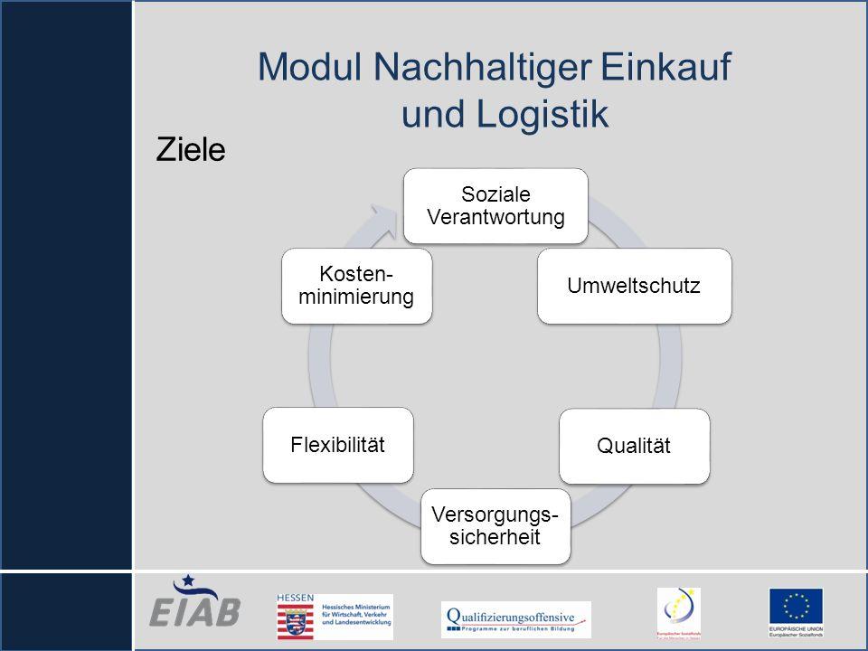 Modul Nachhaltiger Einkauf und Logistik