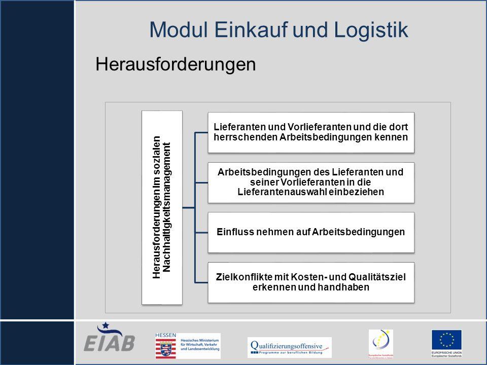 Modul Einkauf und Logistik