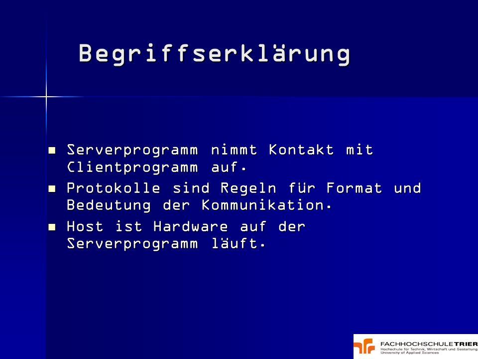 Begriffserklärung Serverprogramm nimmt Kontakt mit Clientprogramm auf.