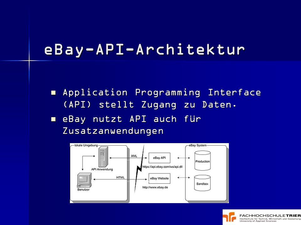 eBay-API-Architektur