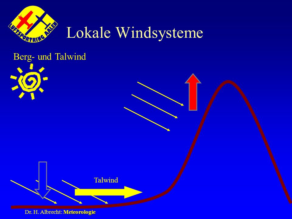 Lokale Windsysteme Berg- und Talwind Talwind