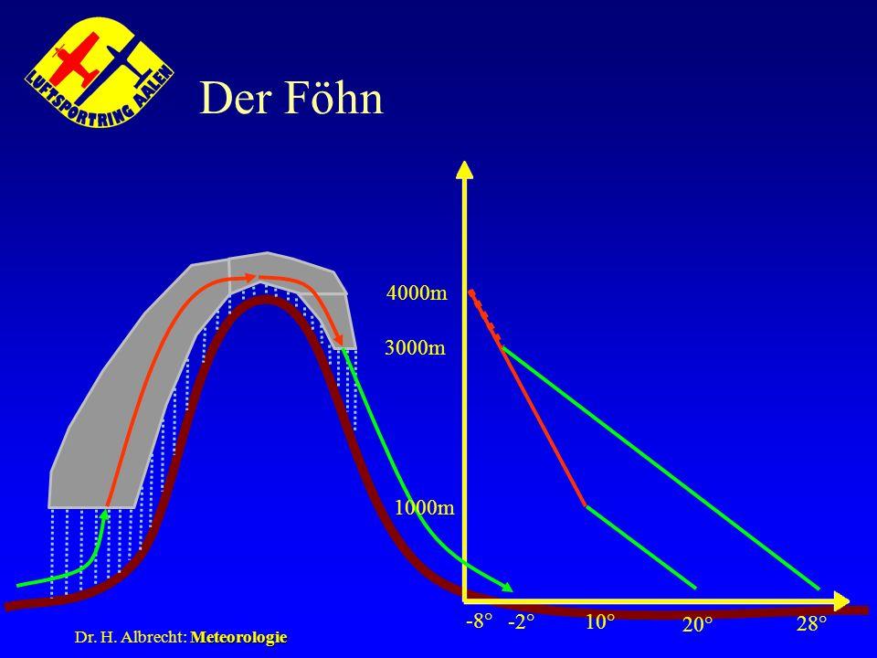 Der Föhn 4000m 3000m 1000m -8° -2° 10° 20° 28° Dr. H. Albrecht: Meteorologie
