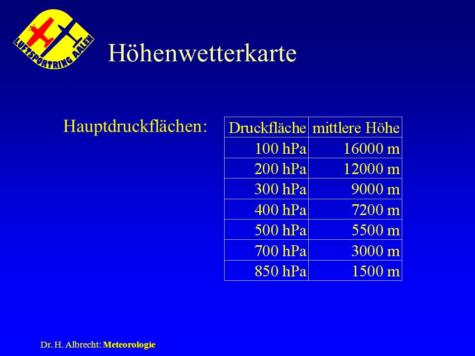 Höhenwetterkarte Hauptdruckflächen: Dr. H. Albrecht: Meteorologie