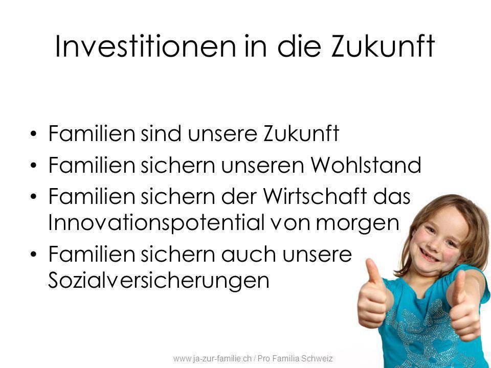 Investitionen in die Zukunft