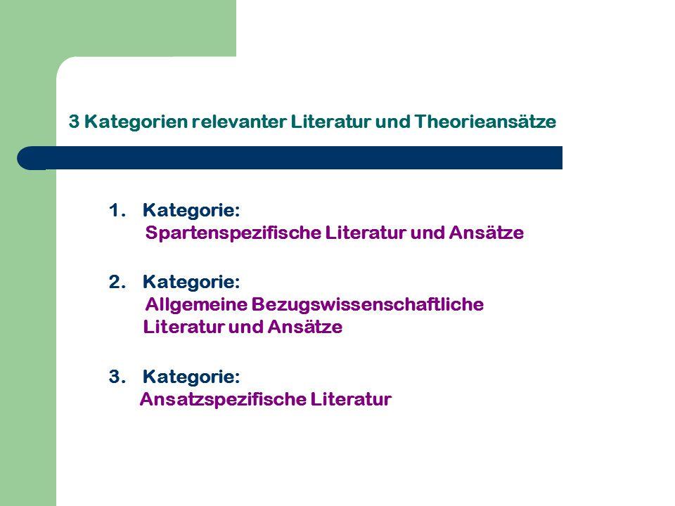 3 Kategorien relevanter Literatur und Theorieansätze