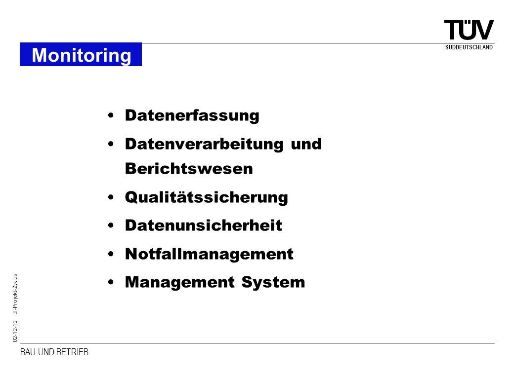 Monitoring Datenerfassung Datenverarbeitung und Berichtswesen