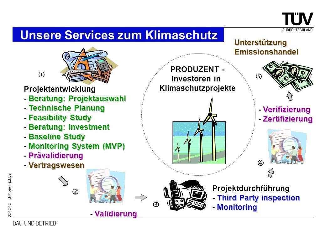 Unsere Services zum Klimaschutz