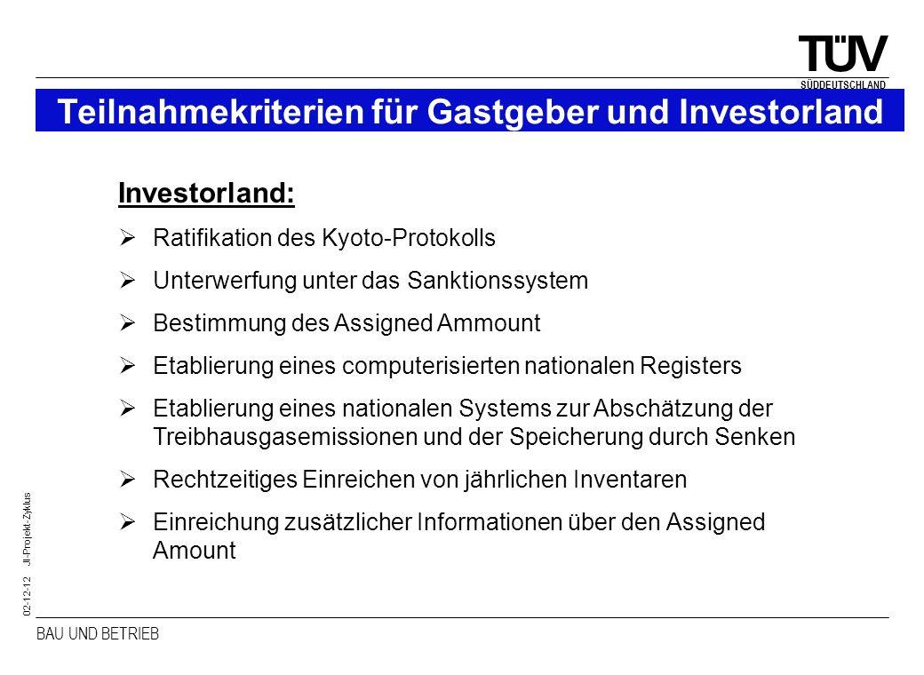 Teilnahmekriterien für Gastgeber und Investorland