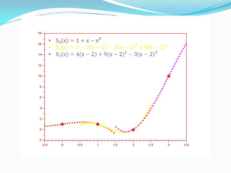 S0(x)=1+x−x³ S1(x)=1−2(x−1)−3(x−1)²+4(x−1)³ S2(x)=4(x−2)+9(x−2)²−3(x−2)³