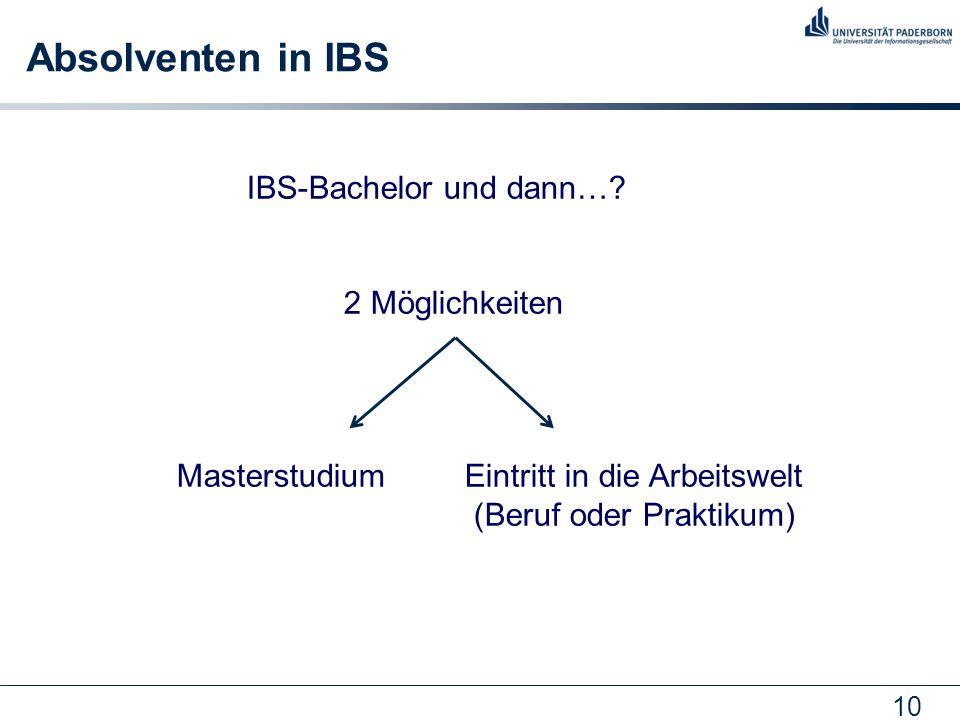 Absolventen in IBS IBS-Bachelor und dann… 2 Möglichkeiten