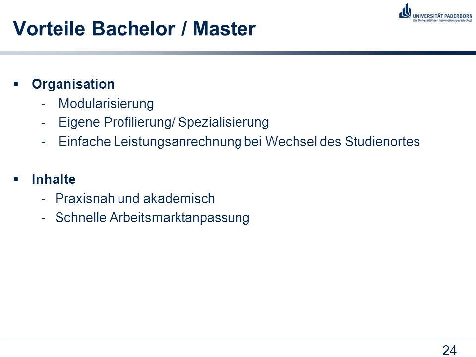 Vorteile Bachelor / Master