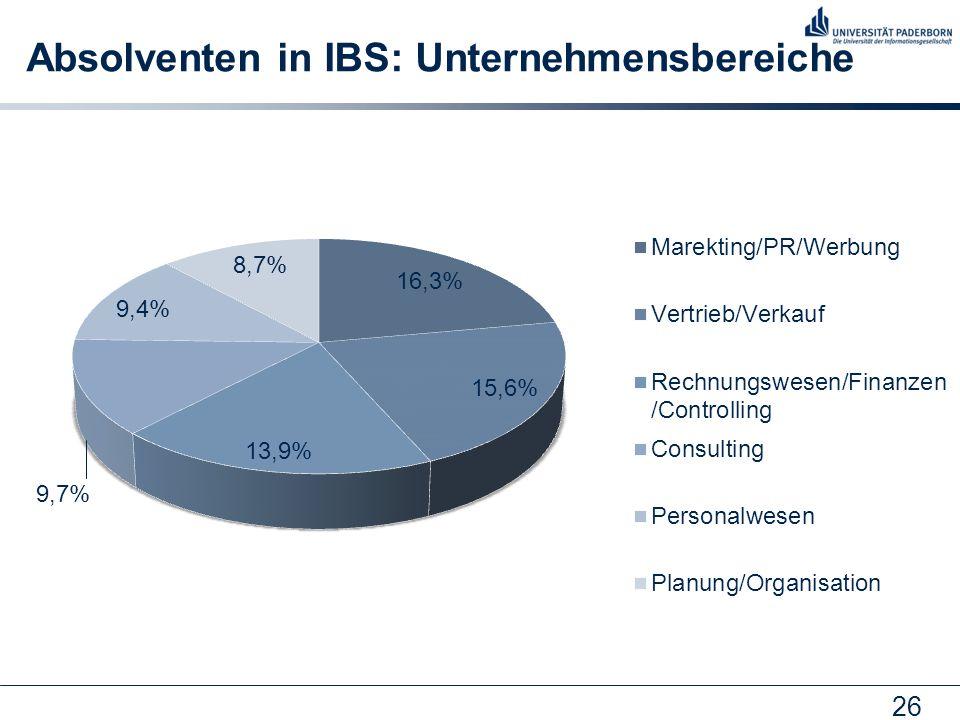 Absolventen in IBS: Unternehmensbereiche