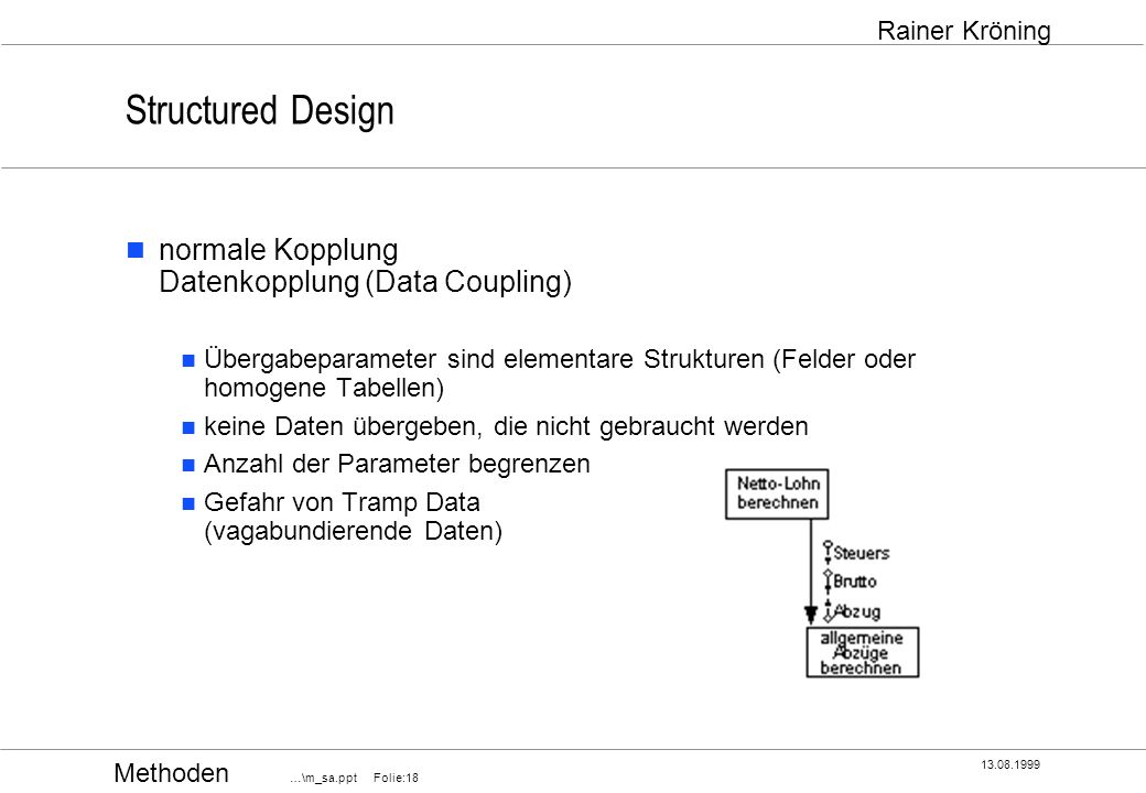Structured Design normale Kopplung Datenkopplung (Data Coupling)