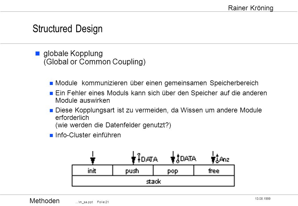 Structured Design globale Kopplung (Global or Common Coupling)