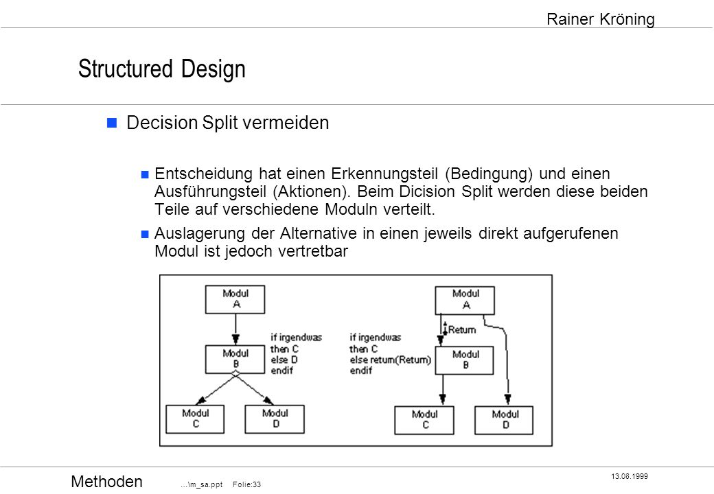 Structured Design Decision Split vermeiden