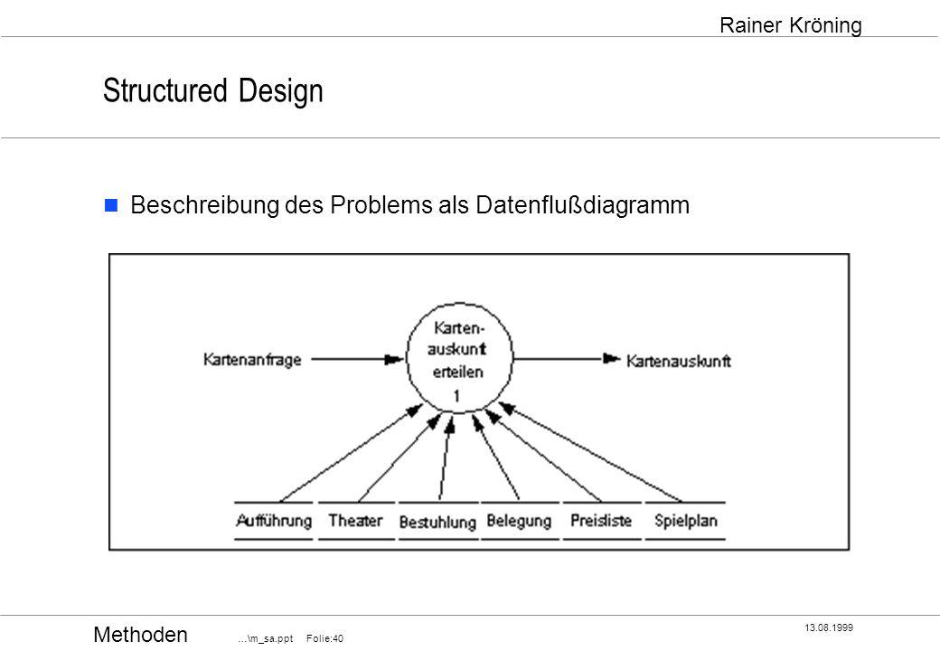 Structured Design Beschreibung des Problems als Datenflußdiagramm