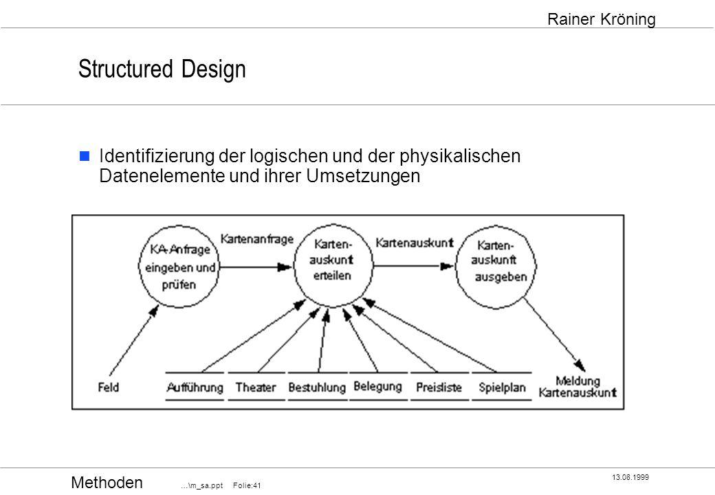 Structured Design Identifizierung der logischen und der physikalischen Datenelemente und ihrer Umsetzungen.