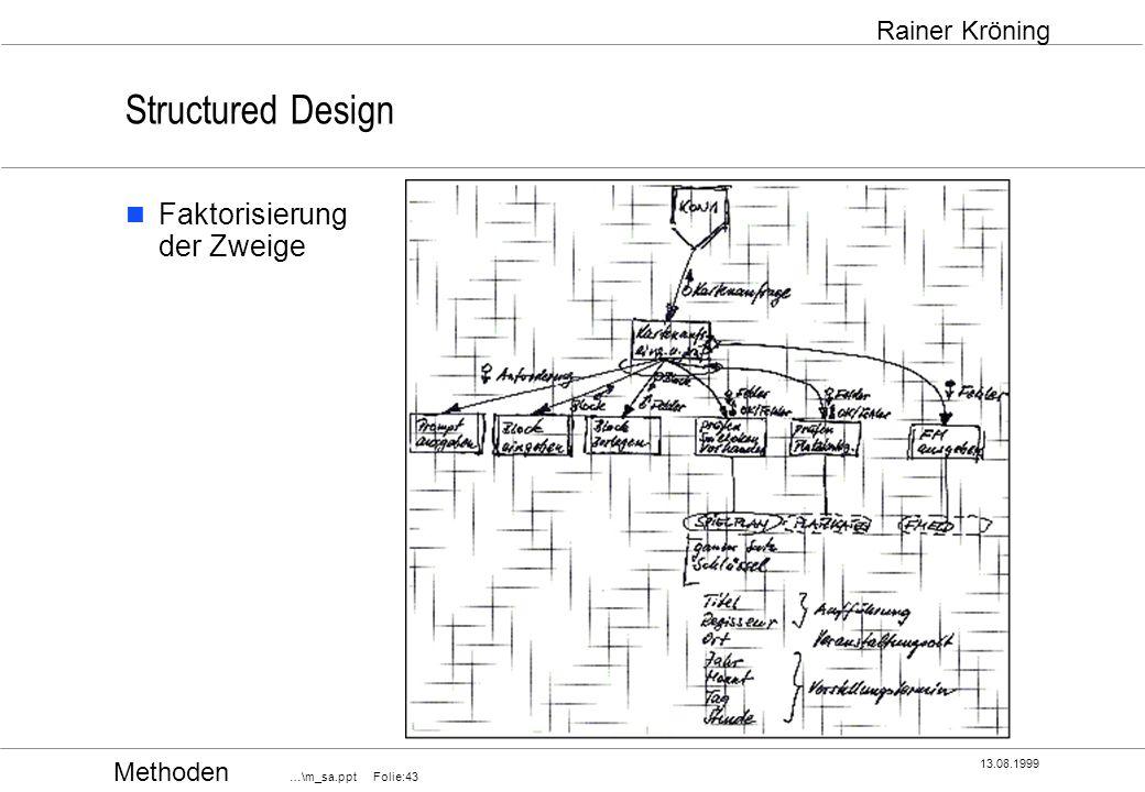 Structured Design Faktorisierung der Zweige
