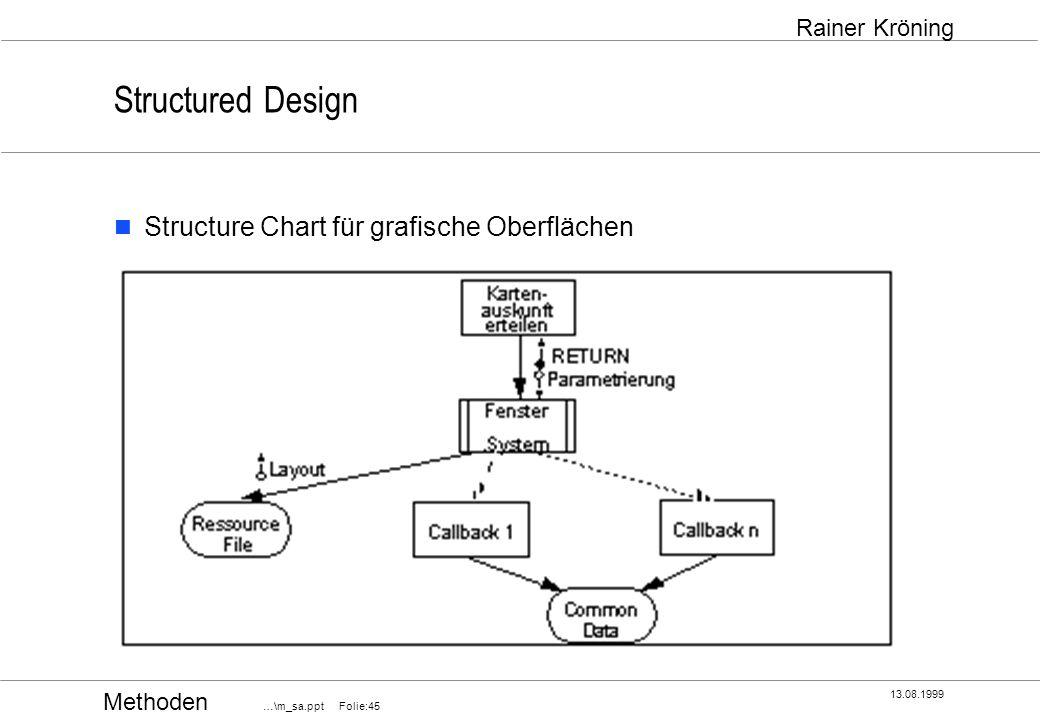 Structured Design Structure Chart für grafische Oberflächen