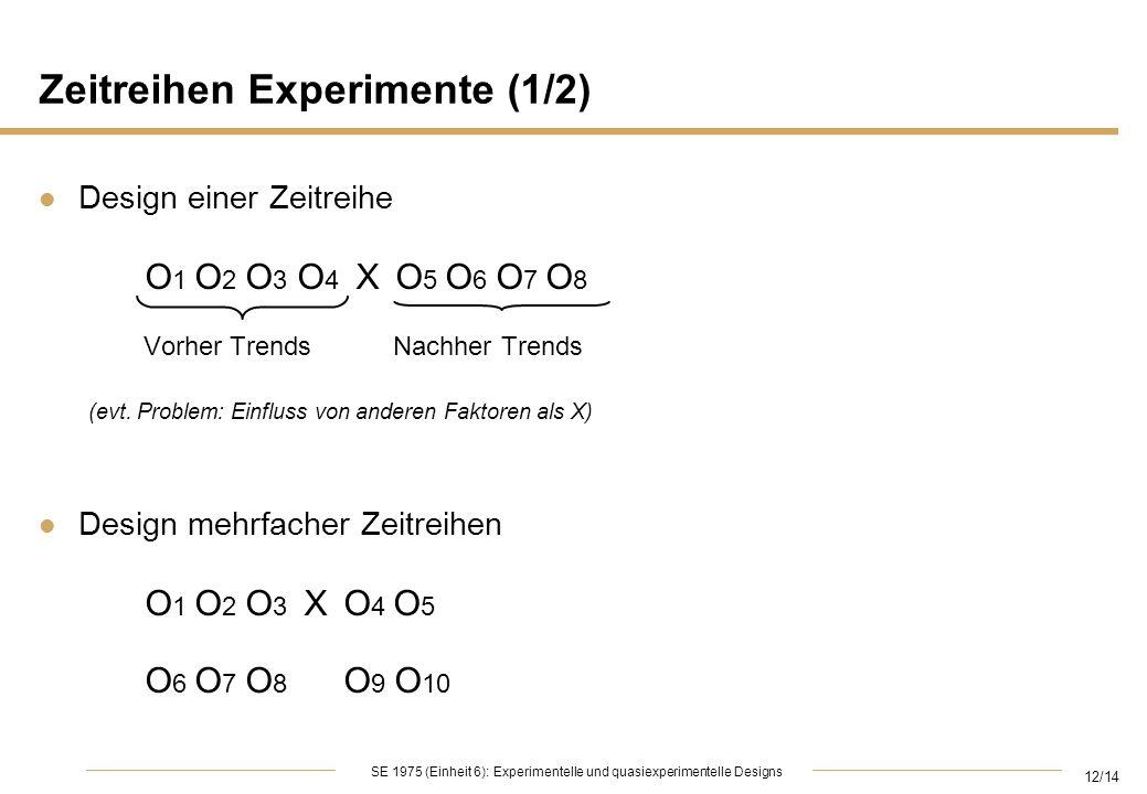 Zeitreihen Experimente (1/2)