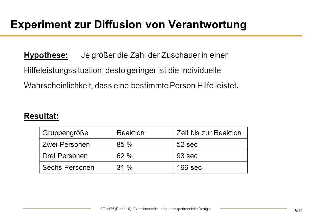 Experiment zur Diffusion von Verantwortung