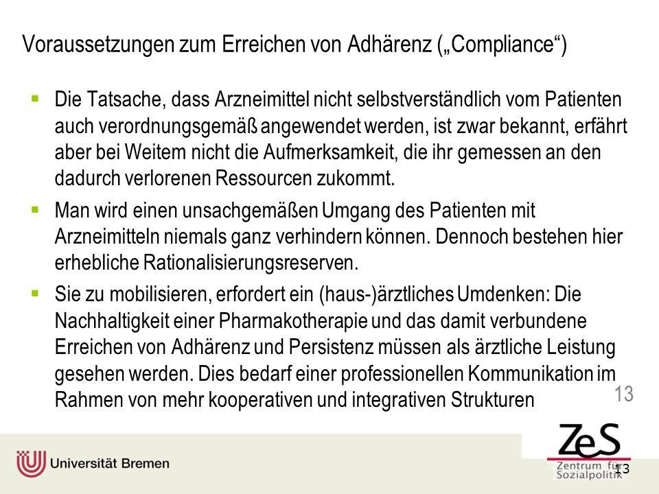 """Voraussetzungen zum Erreichen von Adhärenz (""""Compliance )"""