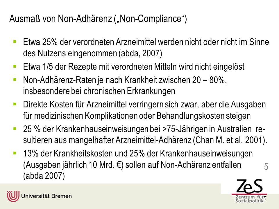 """Ausmaß von Non-Adhärenz (""""Non-Compliance )"""