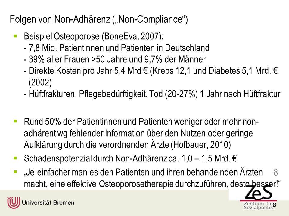 """Folgen von Non-Adhärenz (""""Non-Compliance )"""