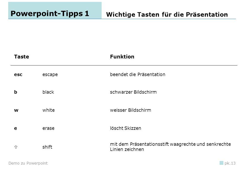 Powerpoint-Tipps 1 Wichtige Tasten für die Präsentation Taste Funktion