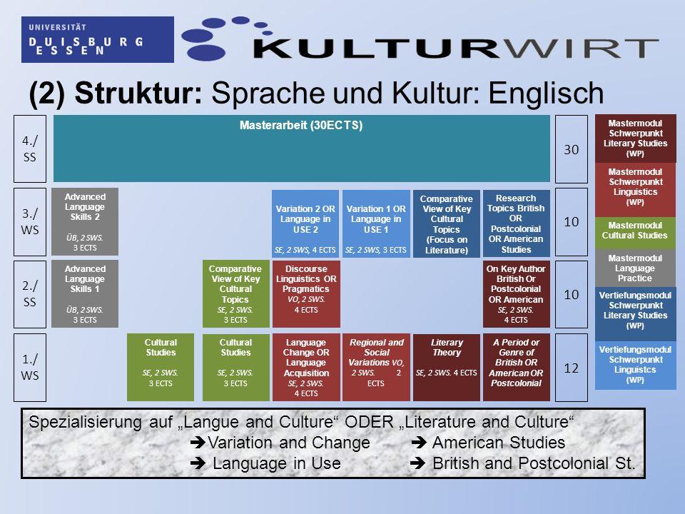 (2) Struktur: Sprache und Kultur: Englisch