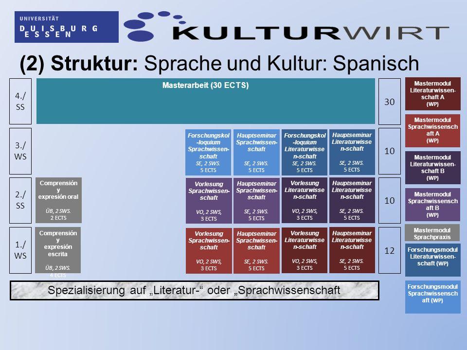(2) Struktur: Sprache und Kultur: Spanisch