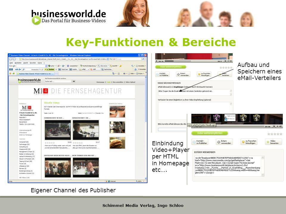 Key-Funktionen & Bereiche
