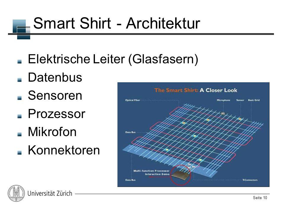 Smart Shirt - Architektur