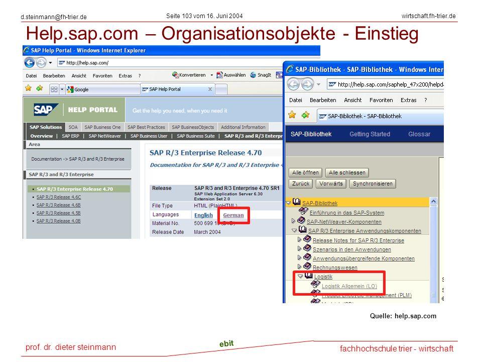 Help.sap.com – Organisationsobjekte - Einstieg