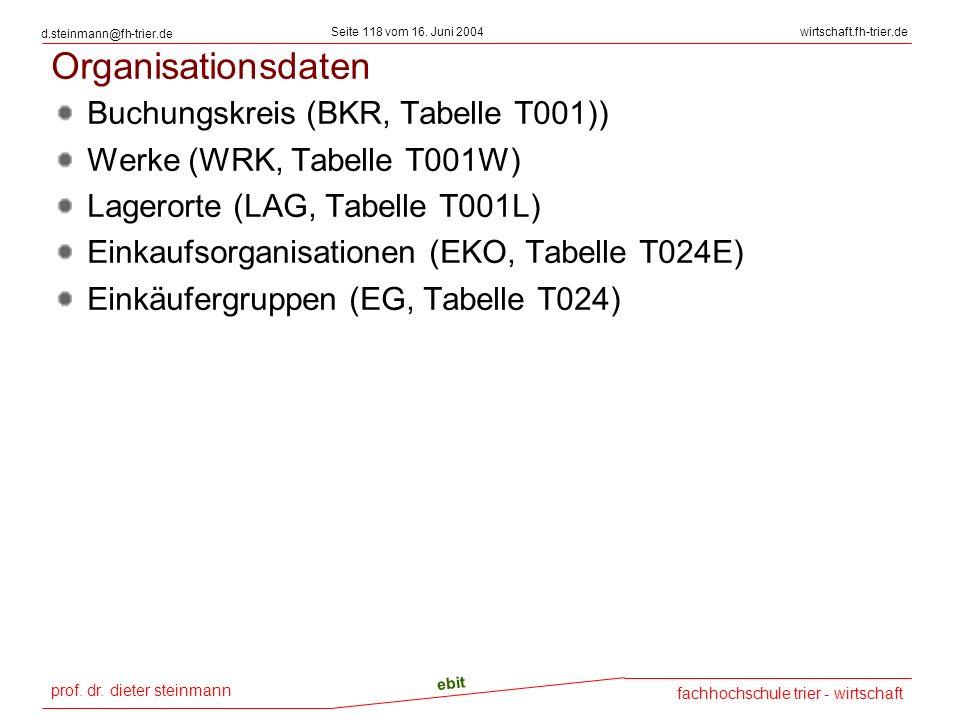 Organisationsdaten Buchungskreis (BKR, Tabelle T001))