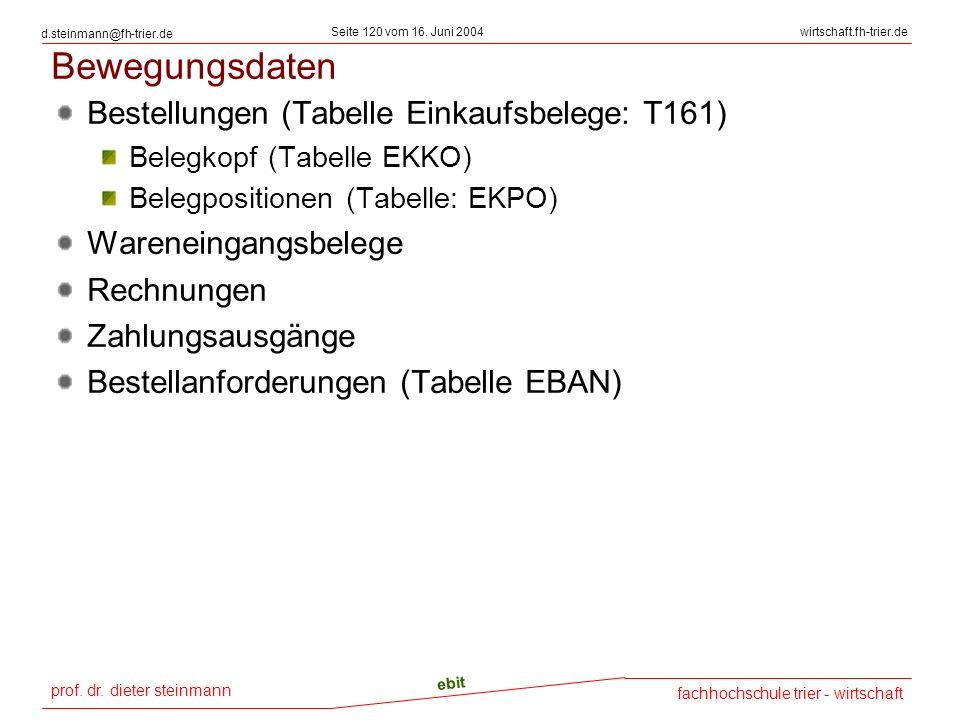 Bewegungsdaten Bestellungen (Tabelle Einkaufsbelege: T161)