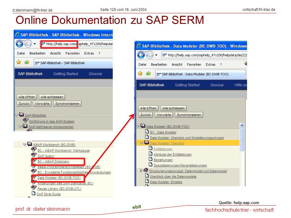Online Dokumentation zu SAP SERM