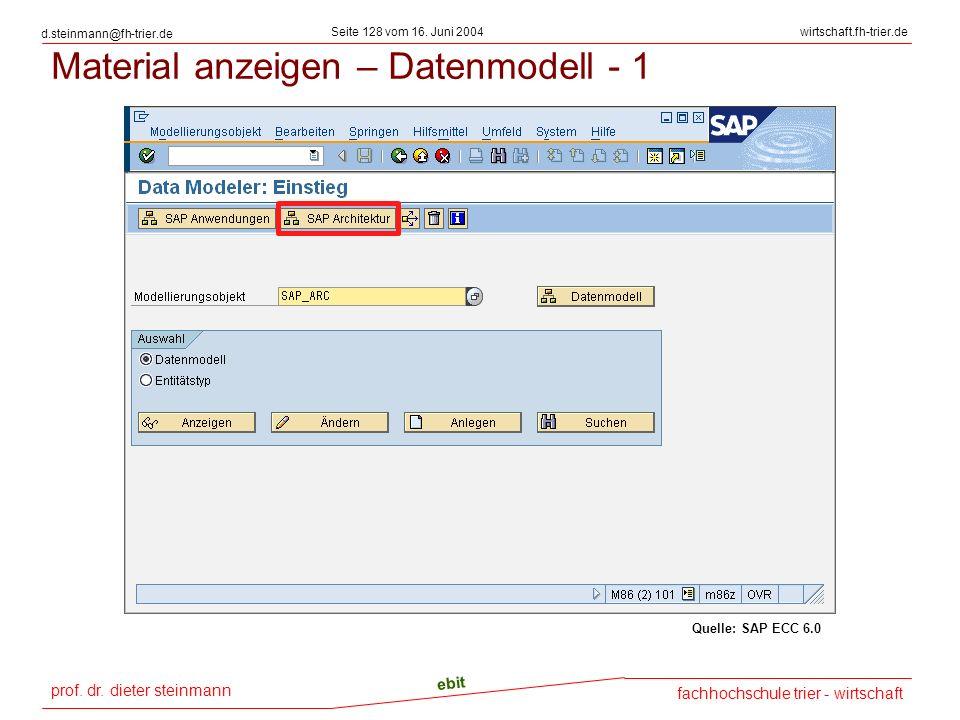 Material anzeigen – Datenmodell - 1