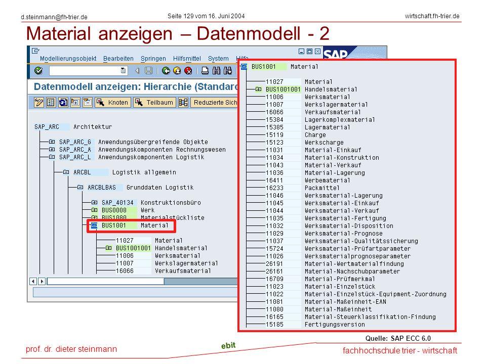 Material anzeigen – Datenmodell - 2