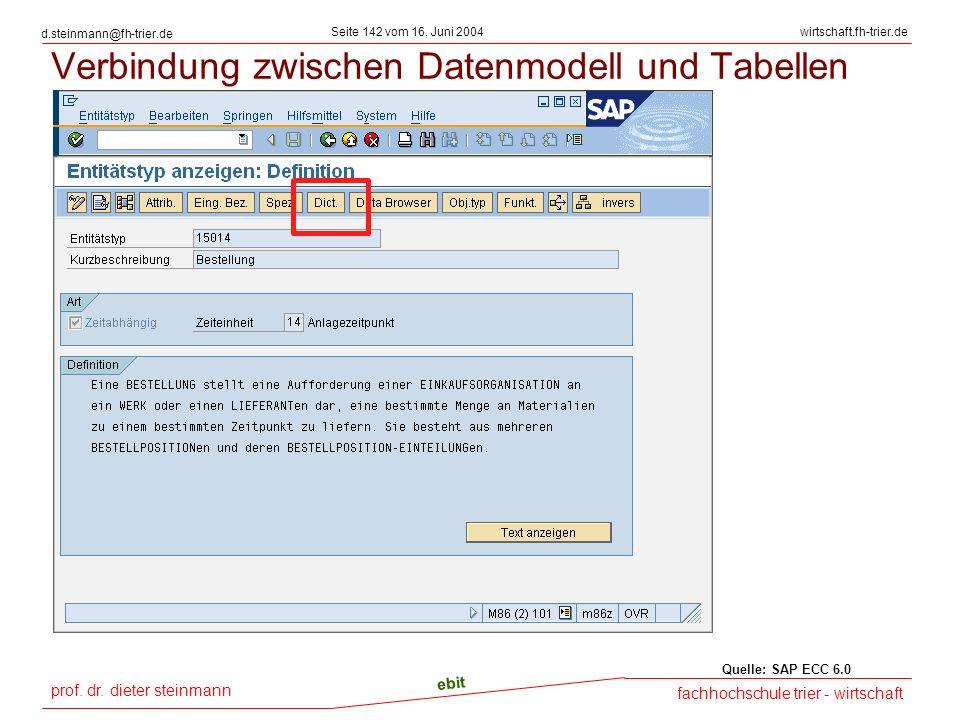 Verbindung zwischen Datenmodell und Tabellen