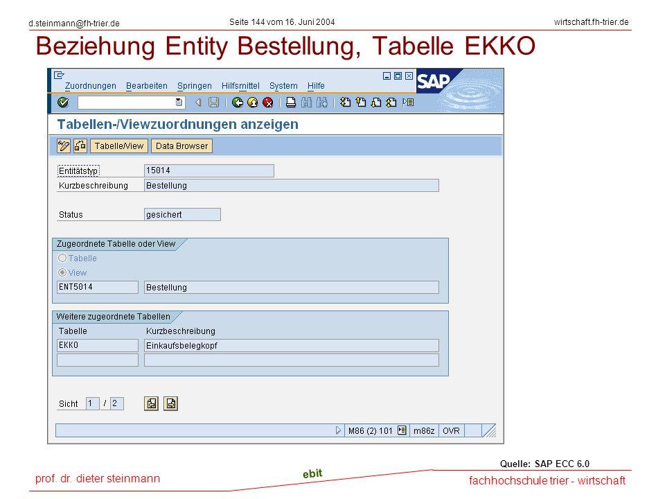 Beziehung Entity Bestellung, Tabelle EKKO