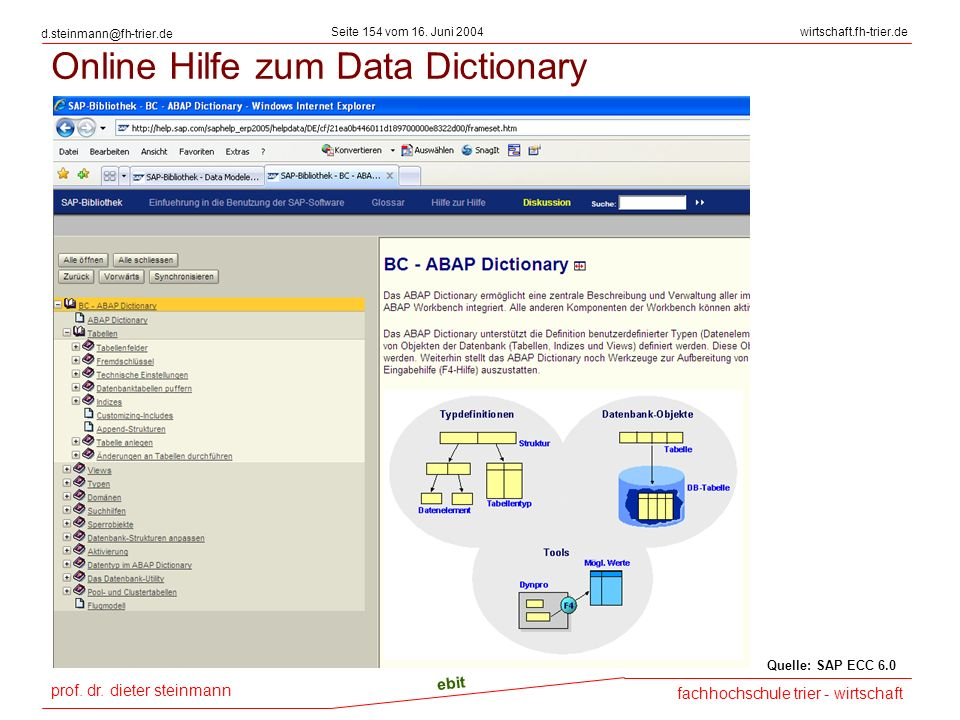 Online Hilfe zum Data Dictionary