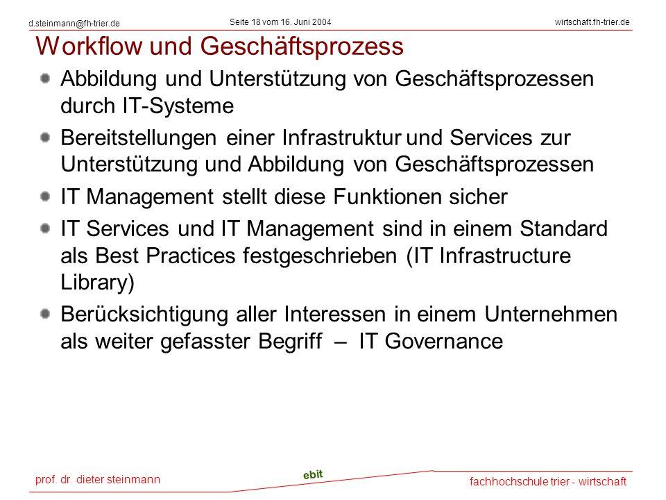 Workflow und Geschäftsprozess