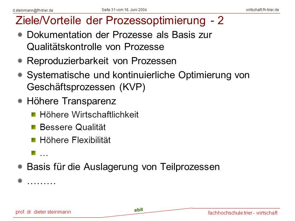 Ziele/Vorteile der Prozessoptimierung - 2
