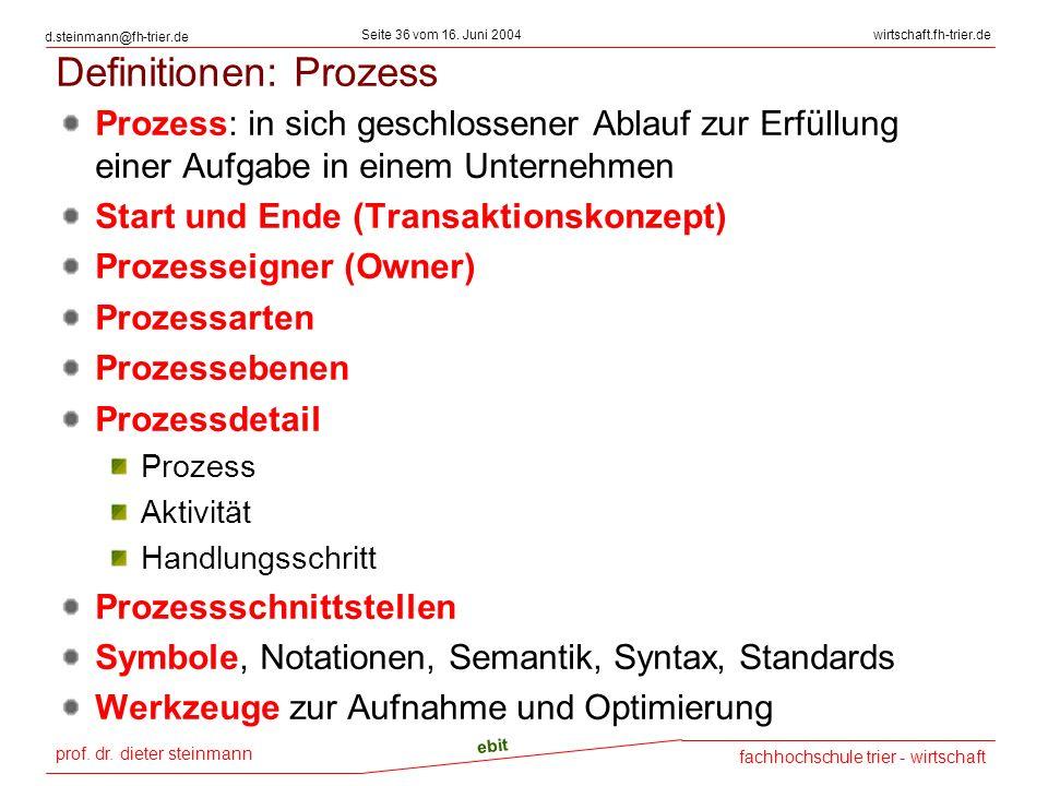 Definitionen: Prozess