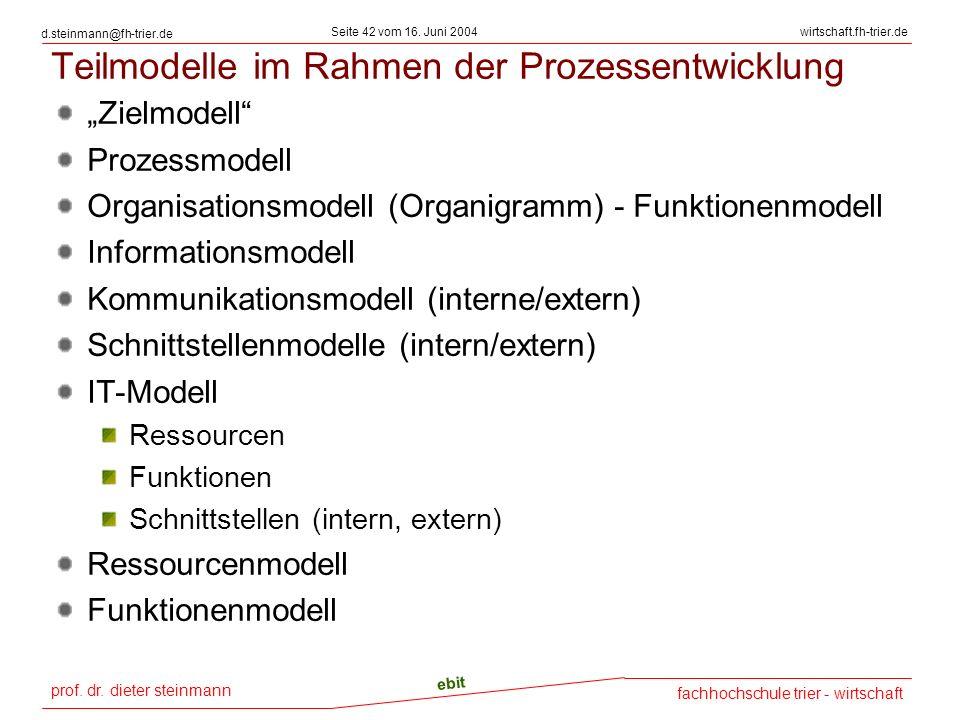 Teilmodelle im Rahmen der Prozessentwicklung