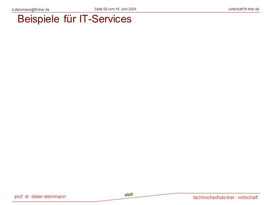 Beispiele für IT-Services