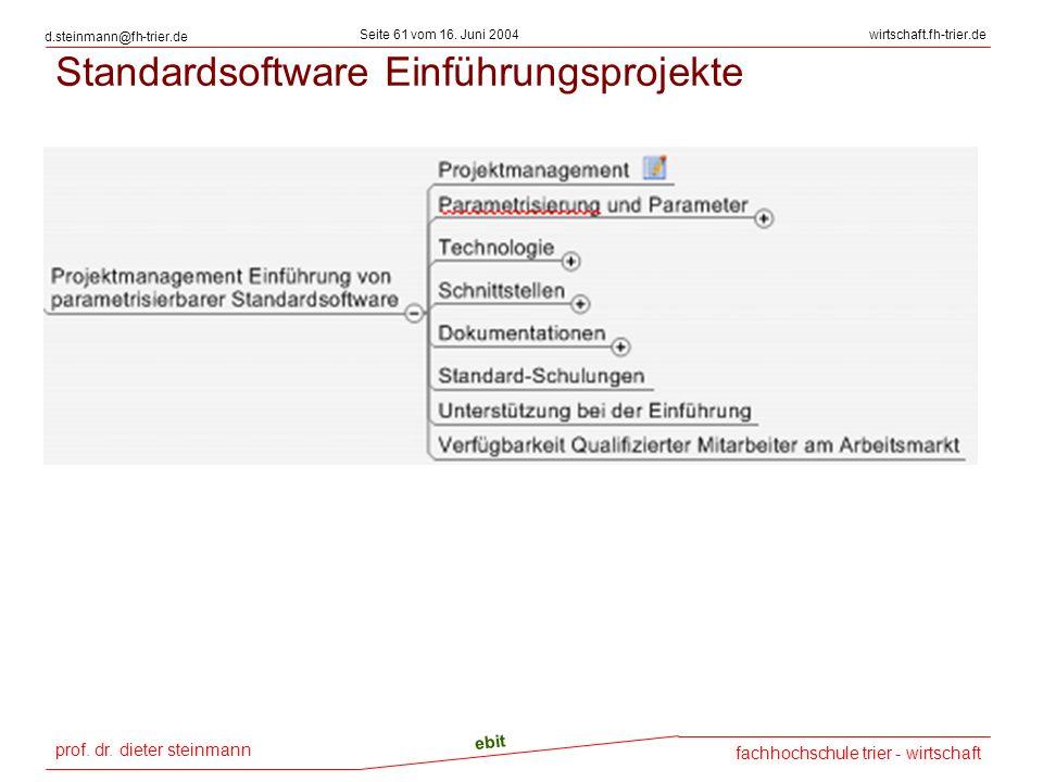 Standardsoftware Einführungsprojekte