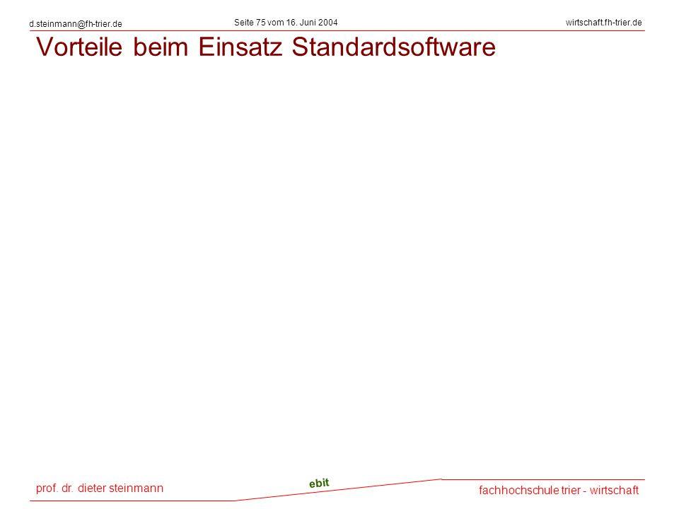 Vorteile beim Einsatz Standardsoftware