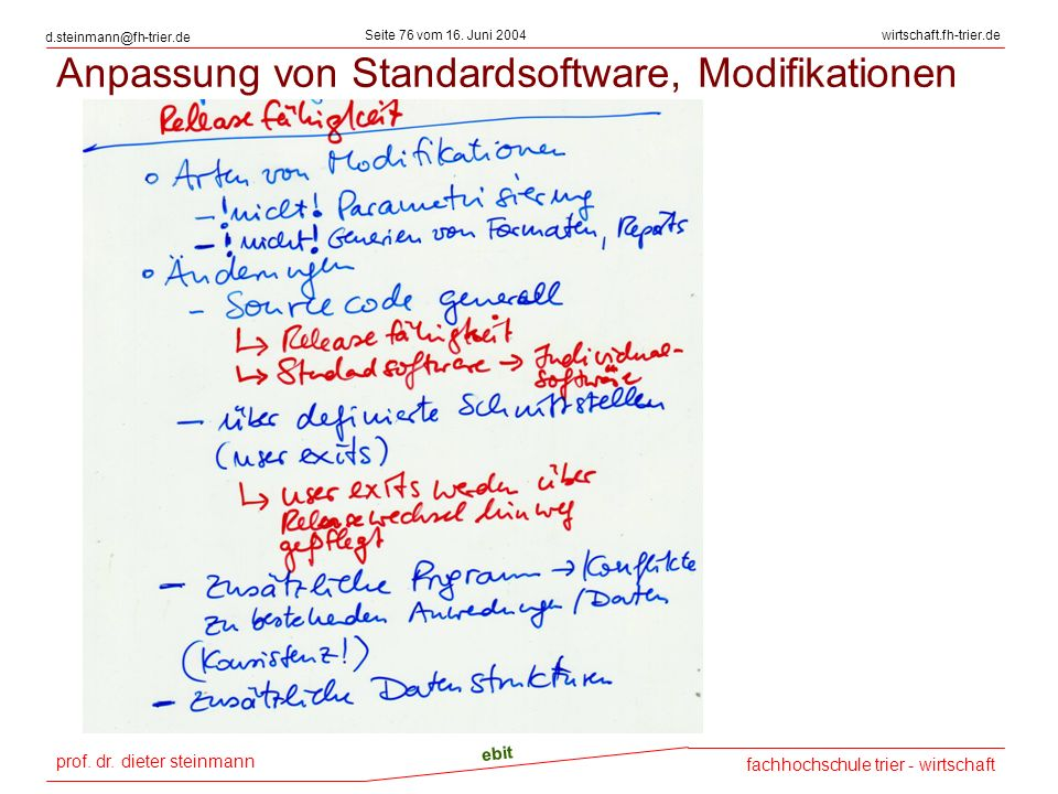 Anpassung von Standardsoftware, Modifikationen